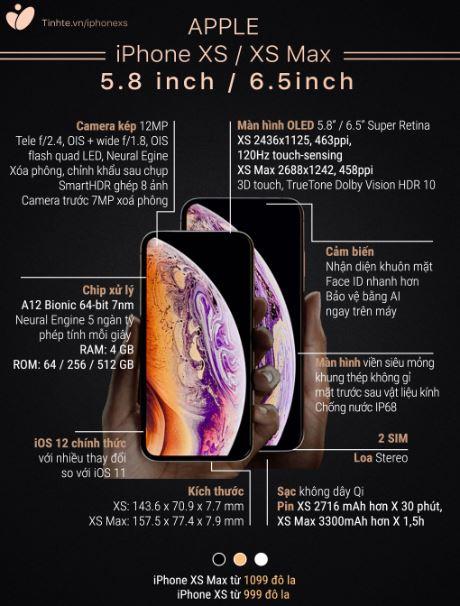 những chiếc iPhone X thế hệ mới với tên gọi XS và XS Max