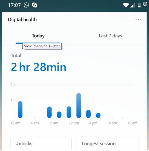 Microsoft bổ sung một tính năng chăm sóc kỹ thuật số cho trình khởi chạy Android