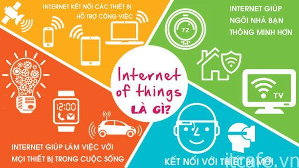 Internet of things IoT là gì? Đặc điểm, yêu cầu và ứng dụng IoT 1